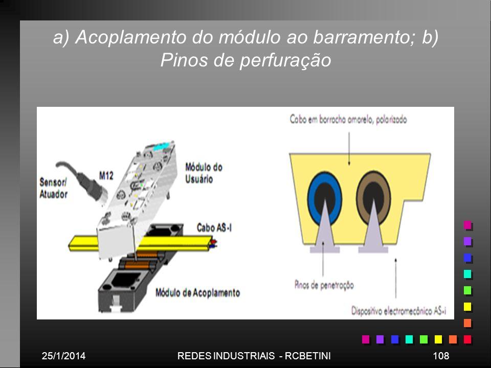 25/1/2014108REDES INDUSTRIAIS - RCBETINI a) Acoplamento do módulo ao barramento; b) Pinos de perfuração