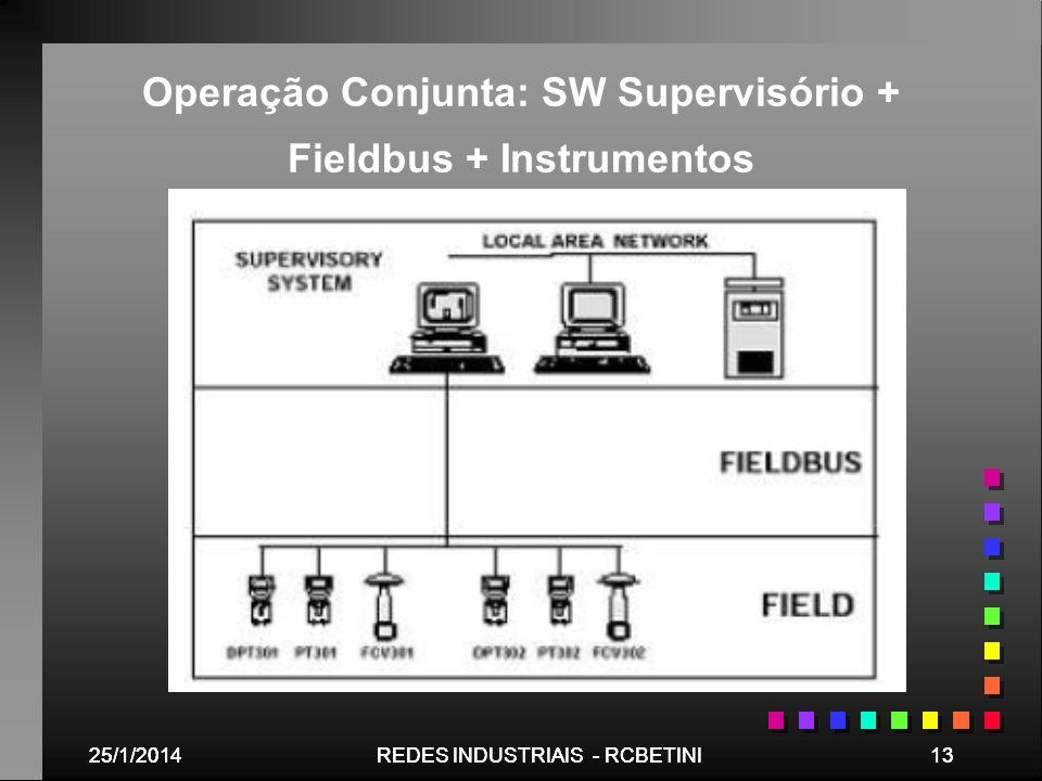 25/1/201413REDES INDUSTRIAIS - RCBETINI25/1/201413REDES INDUSTRIAIS - RCBETINI Operação Conjunta: SW Supervisório + Fieldbus + Instrumentos