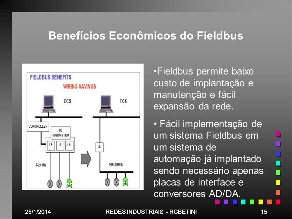 25/1/201415REDES INDUSTRIAIS - RCBETINI25/1/201415REDES INDUSTRIAIS - RCBETINI Benefícios Econômicos do Fieldbus Fieldbus permite baixo custo de impla