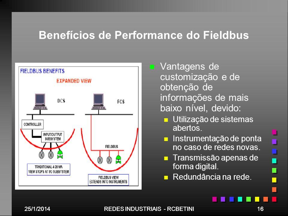 25/1/201416REDES INDUSTRIAIS - RCBETINI25/1/201416REDES INDUSTRIAIS - RCBETINI Benefícios de Performance do Fieldbus n Vantagens de customização e de