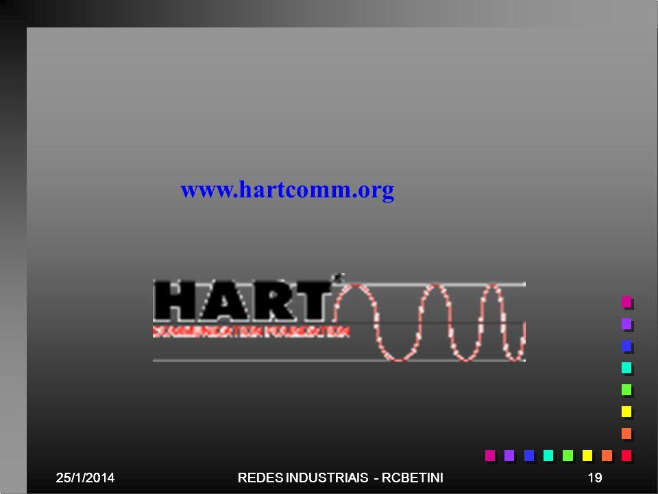 25/1/201419REDES INDUSTRIAIS - RCBETINI25/1/201419REDES INDUSTRIAIS - RCBETINI www.hartcomm.org