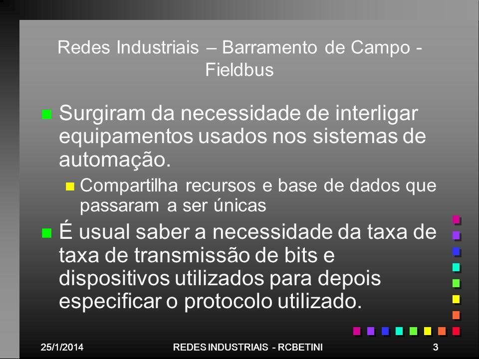 25/1/20143REDES INDUSTRIAIS - RCBETINI25/1/20143REDES INDUSTRIAIS - RCBETINI Redes Industriais – Barramento de Campo - Fieldbus n n Surgiram da necess