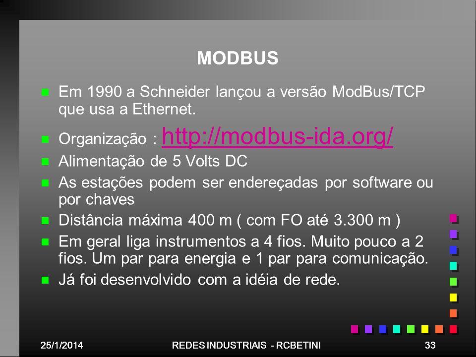 25/1/201433REDES INDUSTRIAIS - RCBETINI25/1/201433REDES INDUSTRIAIS - RCBETINI MODBUS n n Em 1990 a Schneider lançou a versão ModBus/TCP que usa a Eth