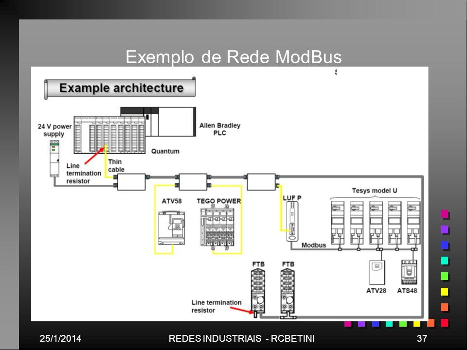 25/1/201437REDES INDUSTRIAIS - RCBETINI Exemplo de Rede ModBus