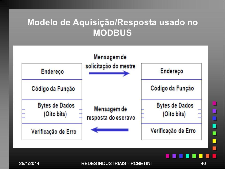 25/1/201440REDES INDUSTRIAIS - RCBETINI25/1/201440REDES INDUSTRIAIS - RCBETINI Modelo de Aquisição/Resposta usado no MODBUS