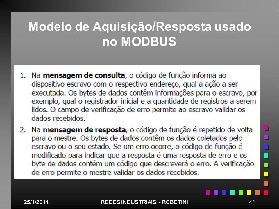 25/1/201441REDES INDUSTRIAIS - RCBETINI25/1/201441REDES INDUSTRIAIS - RCBETINI Modelo de Aquisição/Resposta usado no MODBUS