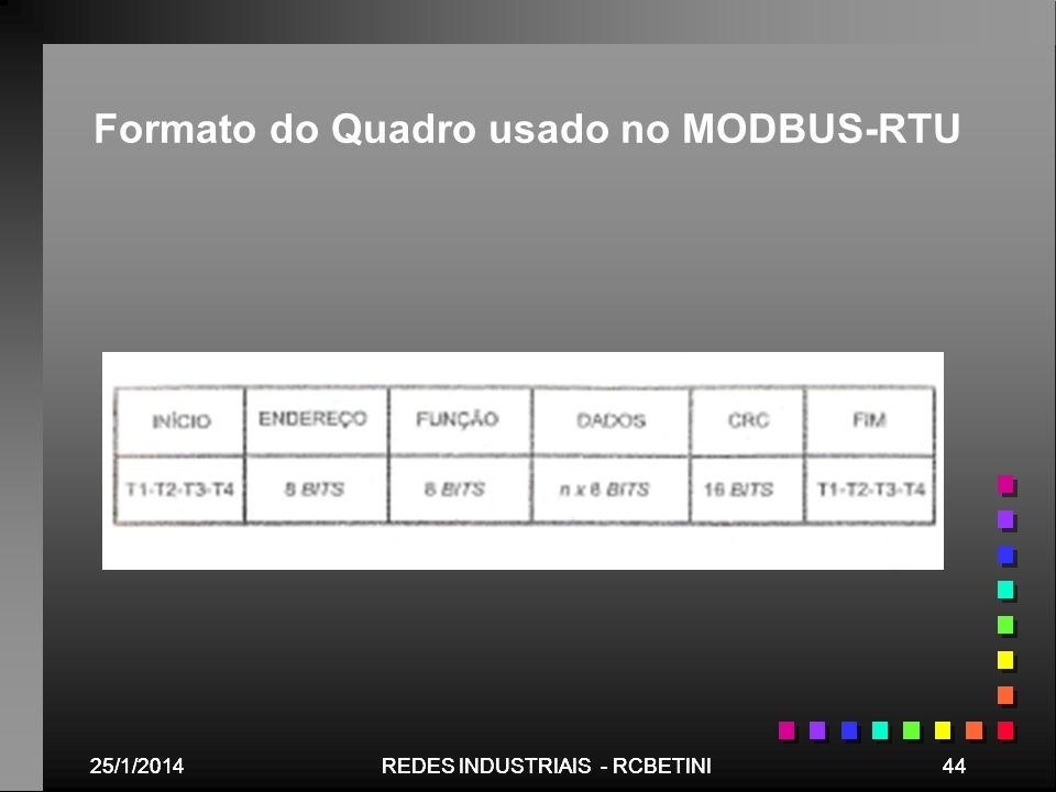 25/1/201444REDES INDUSTRIAIS - RCBETINI25/1/201444REDES INDUSTRIAIS - RCBETINI Formato do Quadro usado no MODBUS-RTU