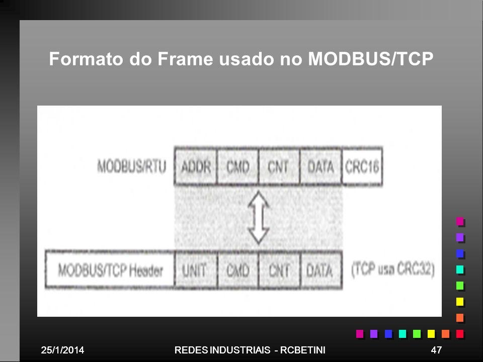 25/1/201447REDES INDUSTRIAIS - RCBETINI25/1/201447REDES INDUSTRIAIS - RCBETINI Formato do Frame usado no MODBUS/TCP