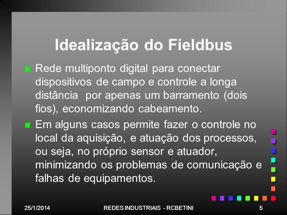 25/1/20145REDES INDUSTRIAIS - RCBETINI25/1/20145REDES INDUSTRIAIS - RCBETINI Idealização do Fieldbus n n Rede multiponto digital para conectar disposi