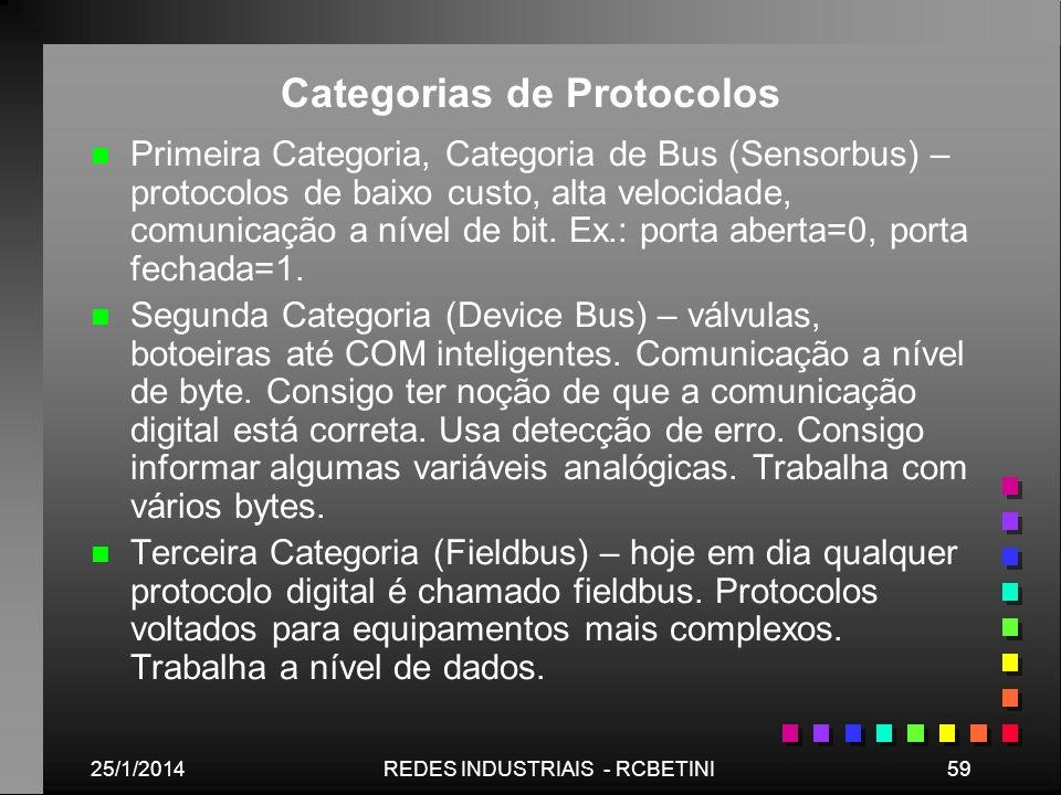 25/1/201459REDES INDUSTRIAIS - RCBETINI Categorias de Protocolos n n Primeira Categoria, Categoria de Bus (Sensorbus) – protocolos de baixo custo, alt