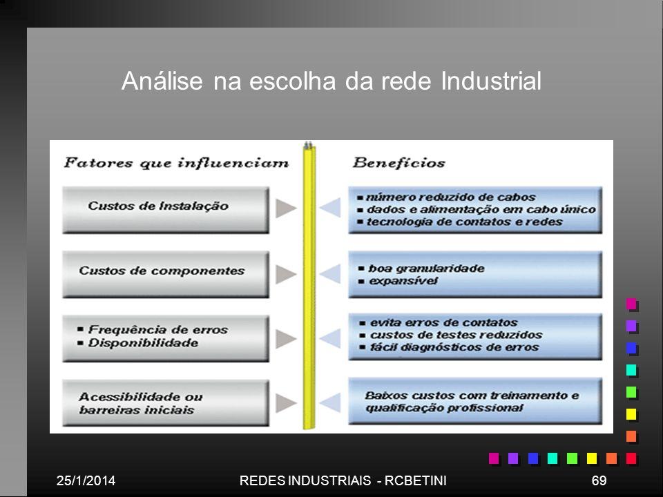 25/1/201469REDES INDUSTRIAIS - RCBETINI Análise na escolha da rede Industrial