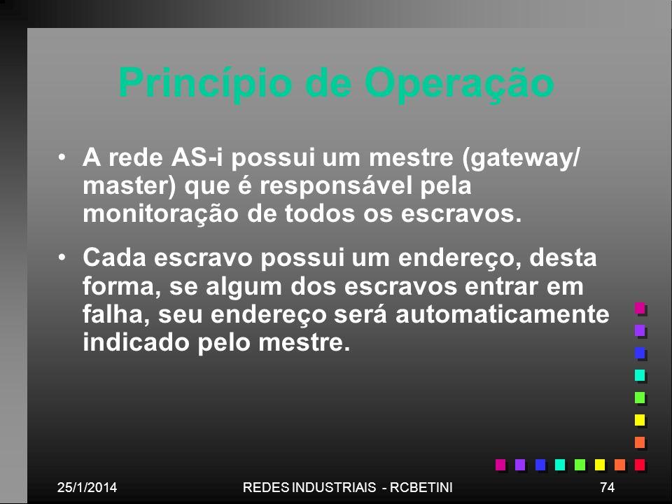 25/1/201474REDES INDUSTRIAIS - RCBETINI Princípio de Operação A rede AS-i possui um mestre (gateway/ master) que é responsável pela monitoração de tod