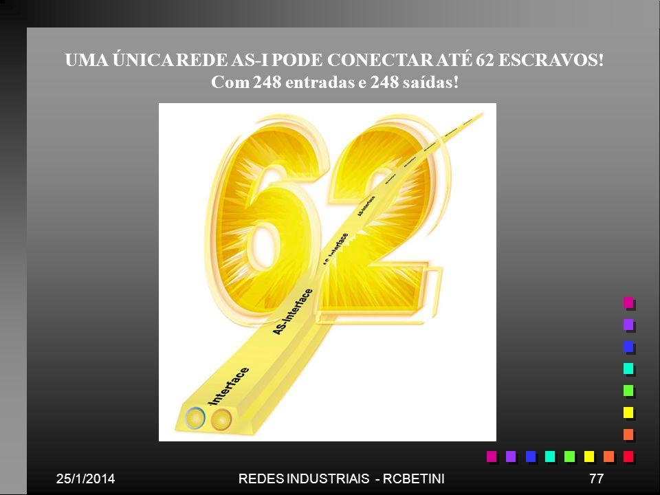 25/1/201477REDES INDUSTRIAIS - RCBETINI UMA ÚNICA REDE AS-I PODE CONECTAR ATÉ 62 ESCRAVOS! Com 248 entradas e 248 saídas!