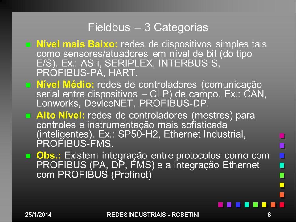 25/1/20148REDES INDUSTRIAIS - RCBETINI25/1/20148REDES INDUSTRIAIS - RCBETINI Fieldbus – 3 Categorias n n Nível mais Baixo: redes de dispositivos simpl