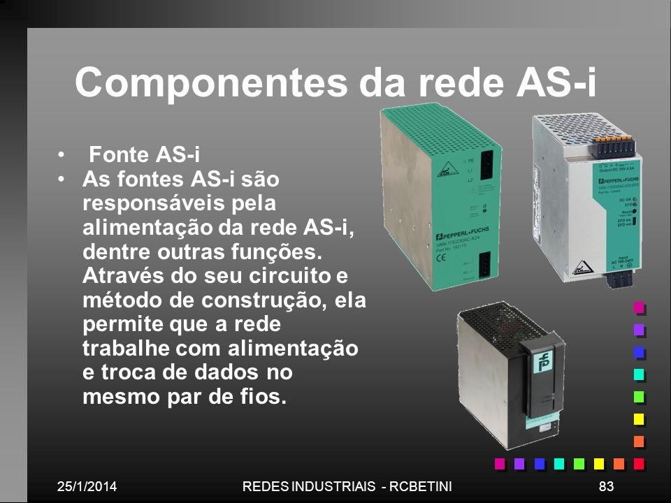 25/1/201483REDES INDUSTRIAIS - RCBETINI Componentes da rede AS-i Fonte AS-i As fontes AS-i são responsáveis pela alimentação da rede AS-i, dentre outr