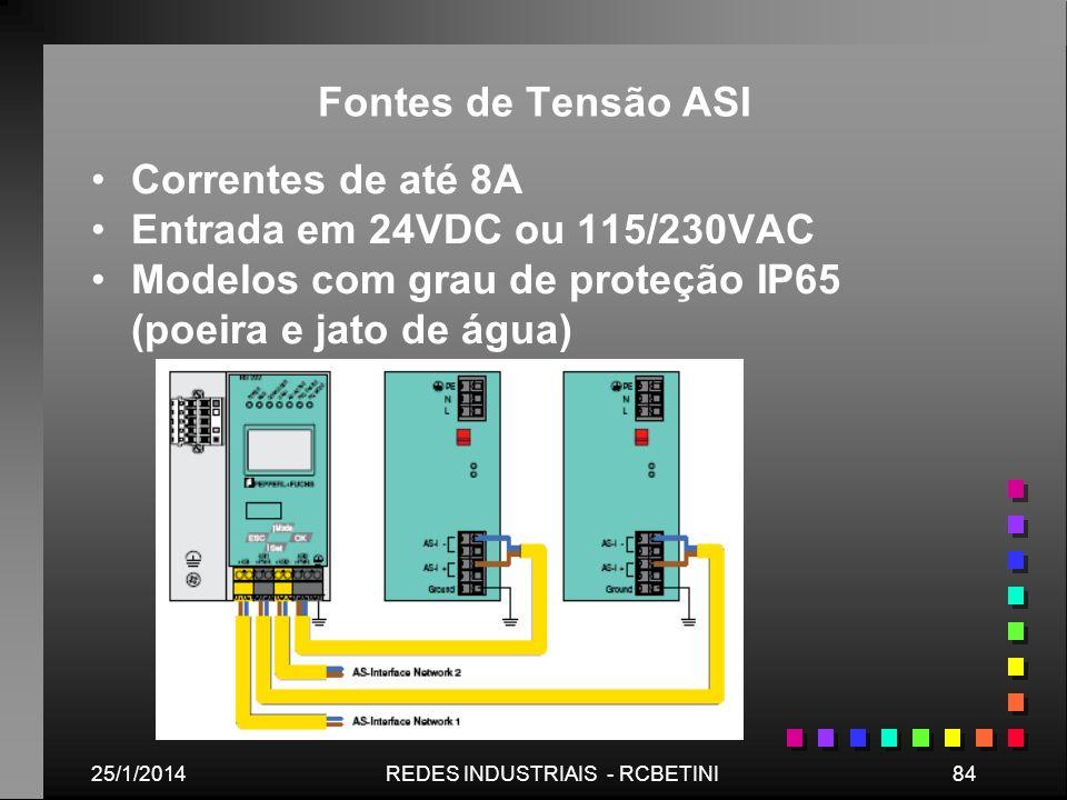25/1/201484REDES INDUSTRIAIS - RCBETINI Fontes de Tensão ASI Correntes de até 8A Entrada em 24VDC ou 115/230VAC Modelos com grau de proteção IP65 (poe