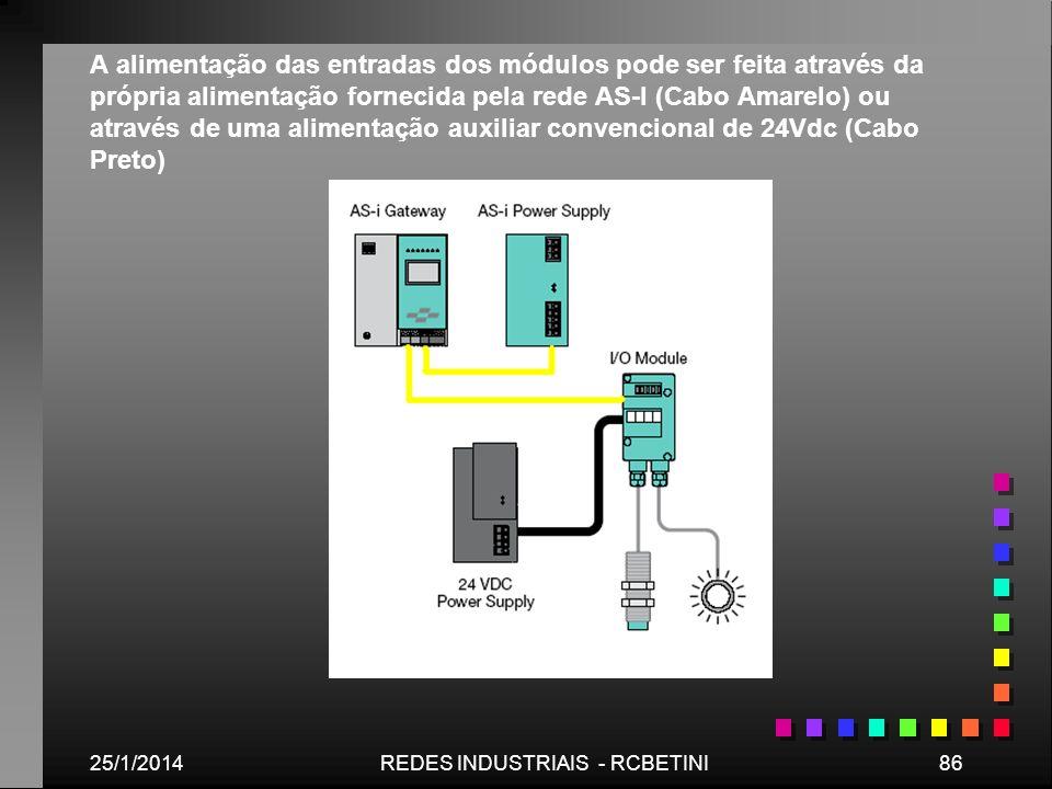 25/1/201486REDES INDUSTRIAIS - RCBETINI A alimentação das entradas dos módulos pode ser feita através da própria alimentação fornecida pela rede AS-I