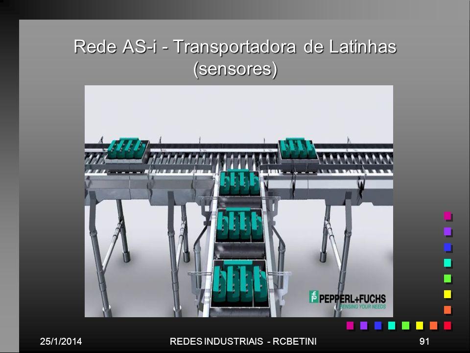 Rede AS-i - Transportadora de Latinhas (sensores) 25/1/201491REDES INDUSTRIAIS - RCBETINI