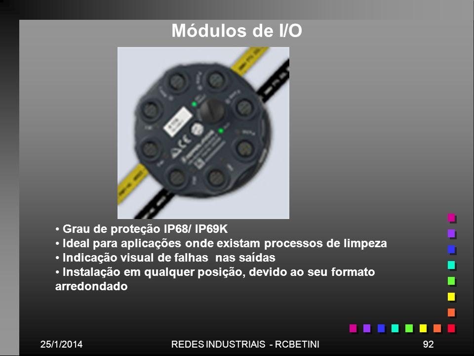25/1/201492REDES INDUSTRIAIS - RCBETINI Módulos de I/O Grau de proteção IP68/ IP69K Ideal para aplicações onde existam processos de limpeza Indicação