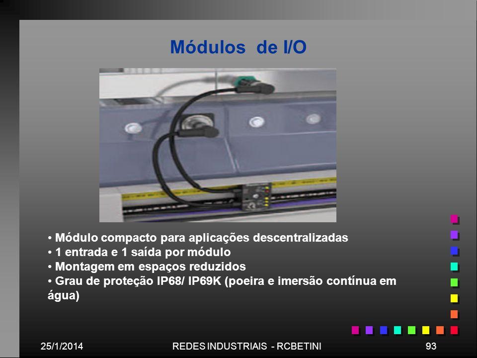 25/1/201493REDES INDUSTRIAIS - RCBETINI Módulos de I/O Módulo compacto para aplicações descentralizadas 1 entrada e 1 saída por módulo Montagem em esp