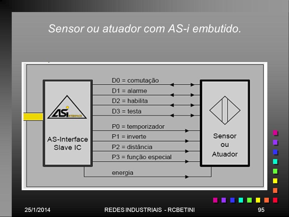 25/1/201495REDES INDUSTRIAIS - RCBETINI Sensor ou atuador com AS-i embutido.