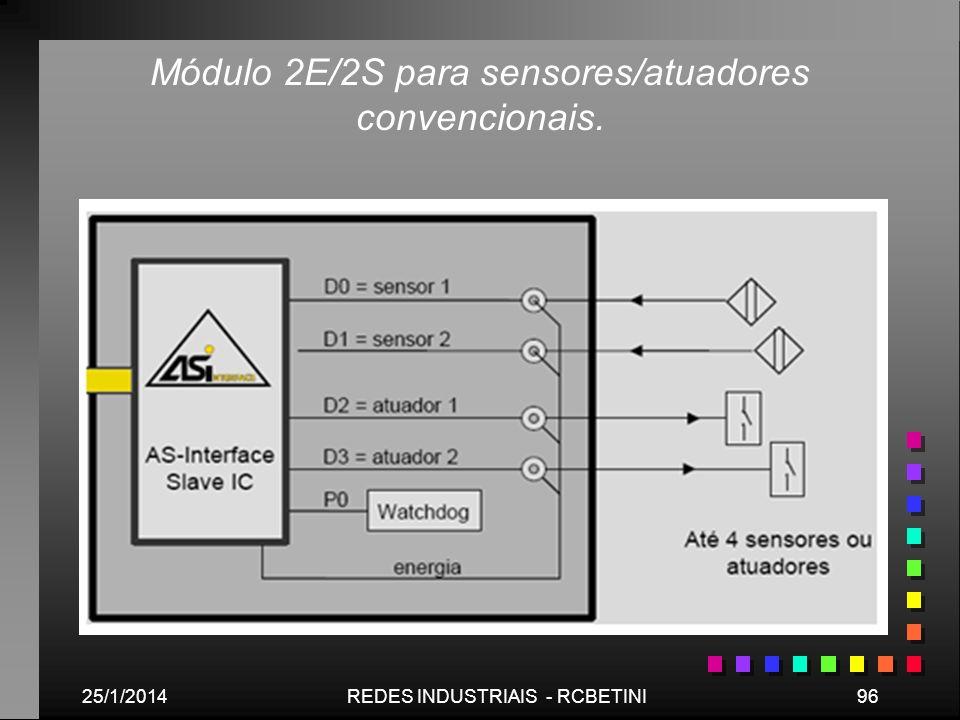 25/1/201496REDES INDUSTRIAIS - RCBETINI Módulo 2E/2S para sensores/atuadores convencionais.