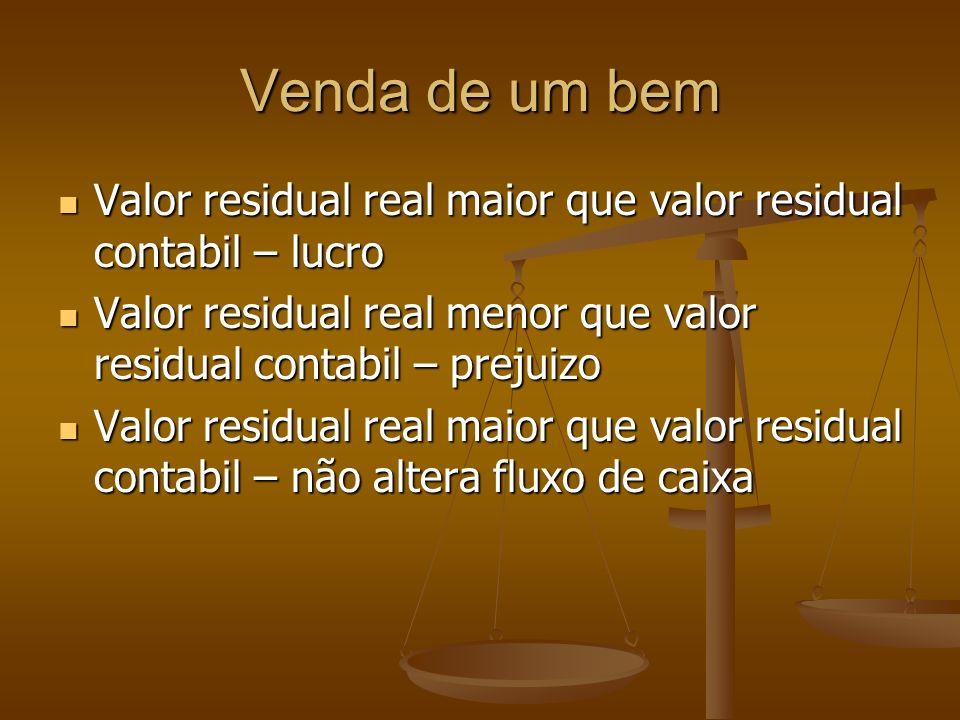 Venda de um bem Valor residual real maior que valor residual contabil – lucro Valor residual real maior que valor residual contabil – lucro Valor resi