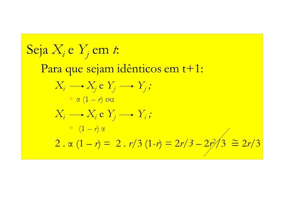 Seja X i e Y j em t: Para que sejam idênticos em t+1: X i X j e Y j Y j ; α (1 – r) ou X i X i e Y j Y i ; (1 – r) α 2. α (1 – r ) = 2. r/3 (1-r) = 2r
