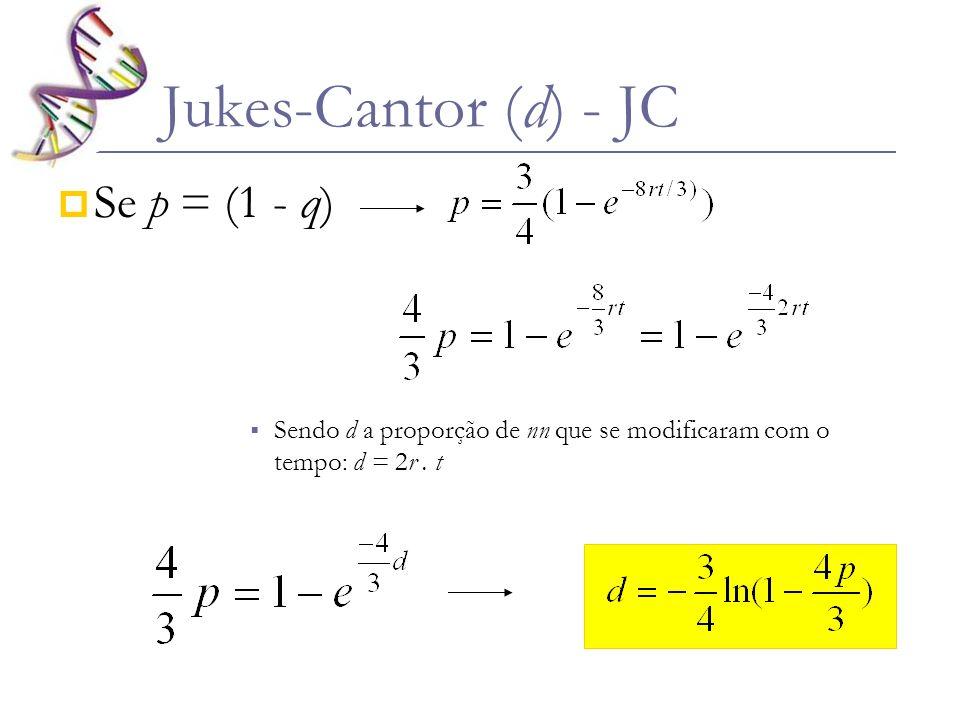 Se p = (1 - q) Sendo d a proporção de nn que se modificaram com o tempo: d = 2r. t Jukes-Cantor (d) - JC