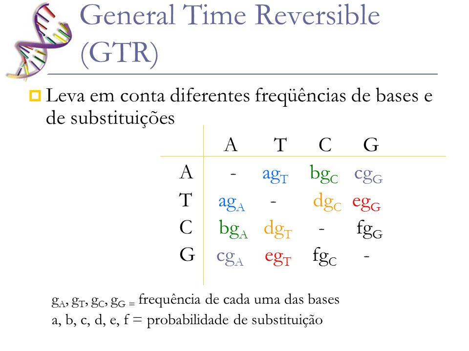 General Time Reversible (GTR) Leva em conta diferentes freqüências de bases e de substituições A T C G A - ag T bg C cg G T ag A - dg C eg G C bg A dg
