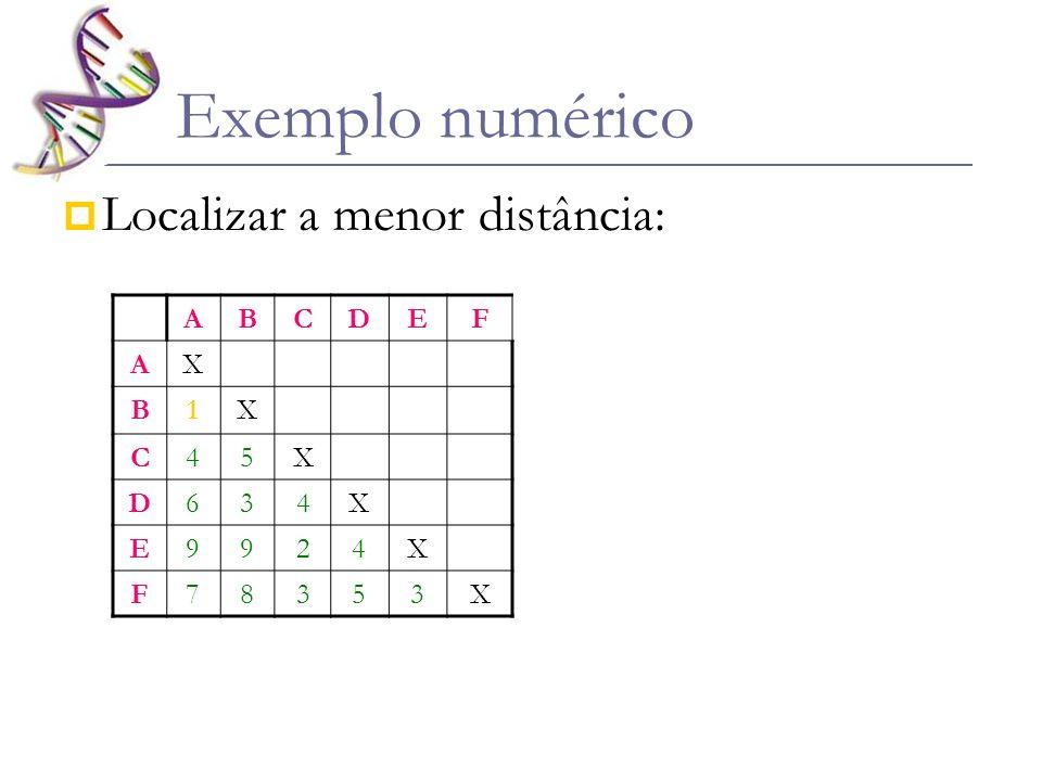 Exemplo numérico Localizar a menor distância: ABCDEF AX B1X C45X D634X E9924X F78353X