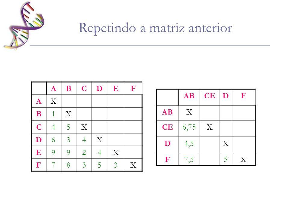 ABCDEF AX B1X C45X D634X E9924X F78353X ABCEDF ABX CE6,75X D4,5X F7,55X Repetindo a matriz anterior