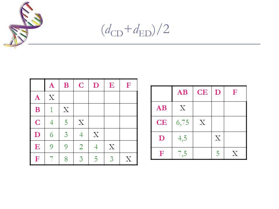 ABCDEF AX B1X C45X D634X E9924X F78353X ABCEDF ABX CE6,75X D4,5X F7,55X (d CD +d ED )/2
