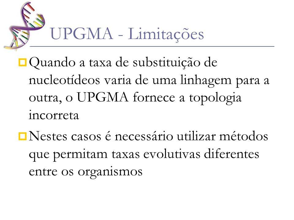 Quando a taxa de substituição de nucleotídeos varia de uma linhagem para a outra, o UPGMA fornece a topologia incorreta Nestes casos é necessário util