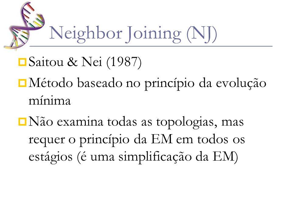 Neighbor Joining (NJ) Saitou & Nei (1987) Método baseado no princípio da evolução mínima Não examina todas as topologias, mas requer o princípio da EM