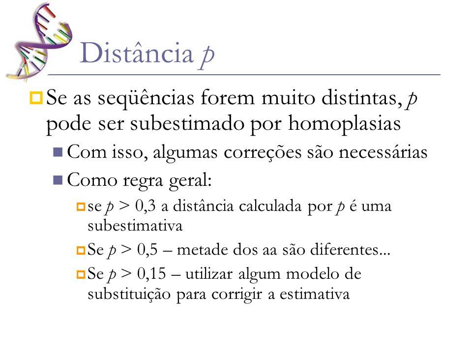 Se as seqüências forem muito distintas, p pode ser subestimado por homoplasias Com isso, algumas correções são necessárias Como regra geral: se p > 0,