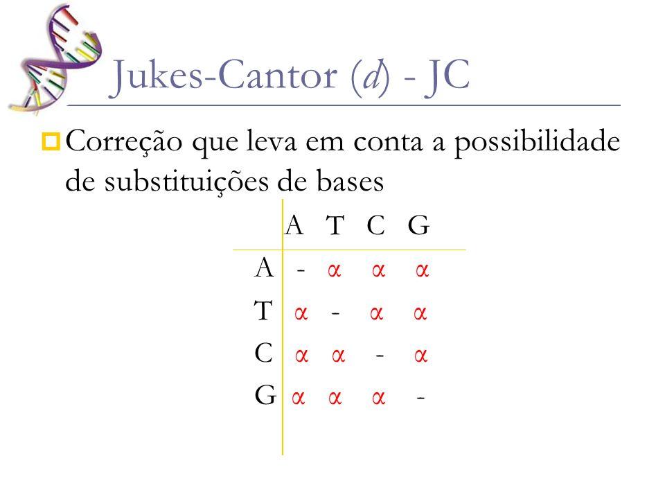 Jukes-Cantor (d) - JC Correção que leva em conta a possibilidade de substituições de bases A T C G A - α α α T α - α α C α α - α G α α α -