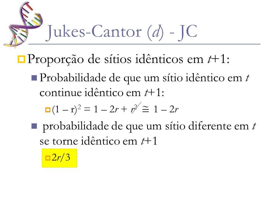 Proporção de sítios idênticos em t+1: Probabilidade de que um sítio idêntico em t continue idêntico em t+1: (1 – r) 2 = 1 – 2r + r 2 1 – 2r probabilid