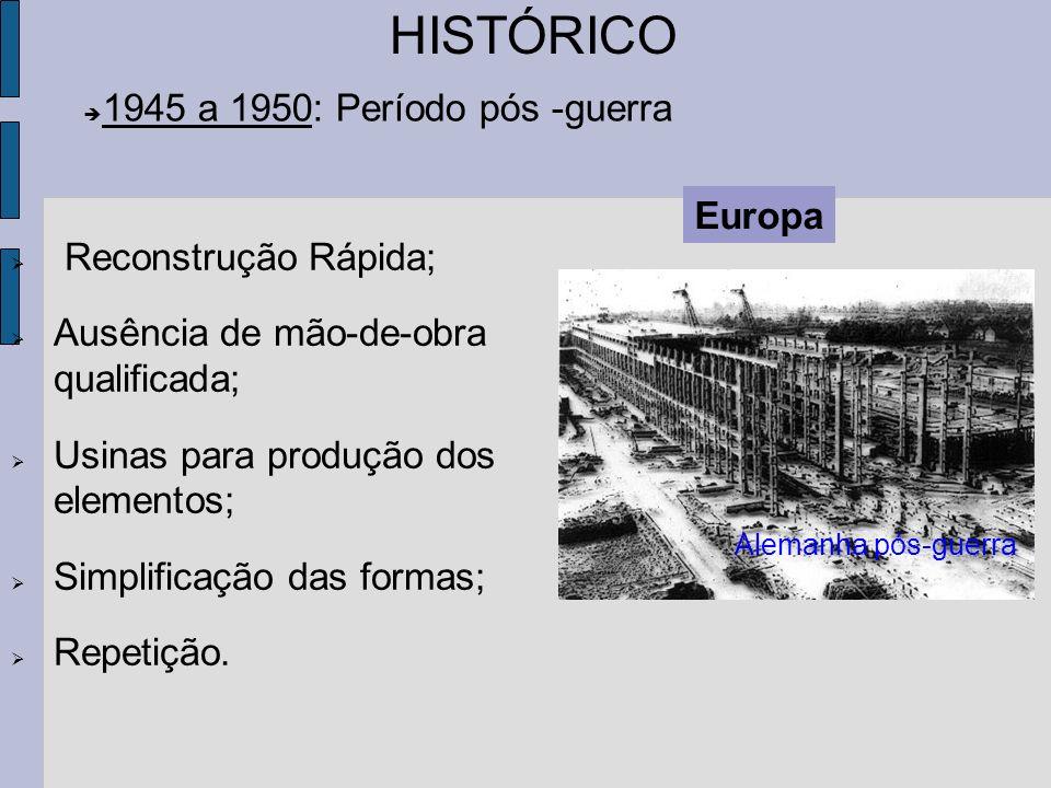 1945 a 1950: Período pós -guerra Reconstrução Rápida; Ausência de mão-de-obra qualificada; Usinas para produção dos elementos; Simplificação das forma