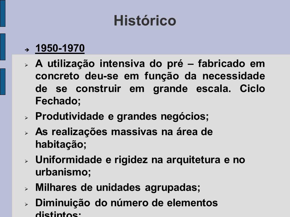 Histórico 1950-1970 A utilização intensiva do pré – fabricado em concreto deu-se em função da necessidade de se construir em grande escala. Ciclo Fech