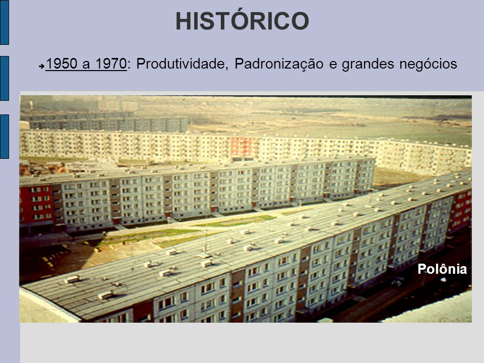 1950 a 1970: Produtividade, Padronização e grandes negócios Polônia HISTÓRICO