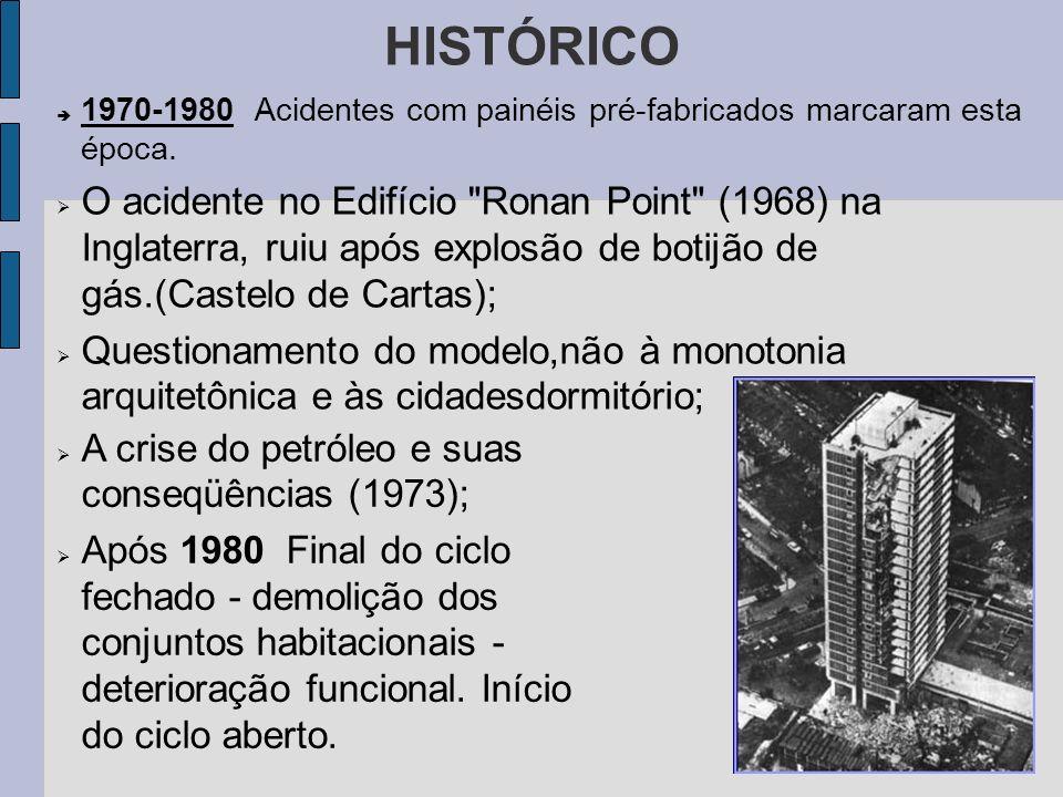 1970-1980 Acidentes com painéis pré-fabricados marcaram esta época. O acidente no Edifício