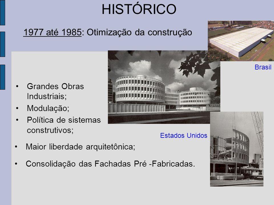 1977 até 1985: Otimização da construção Grandes Obras Industriais; Modulação; Política de sistemas construtivos; HISTÓRICO Maior liberdade arquitetôni