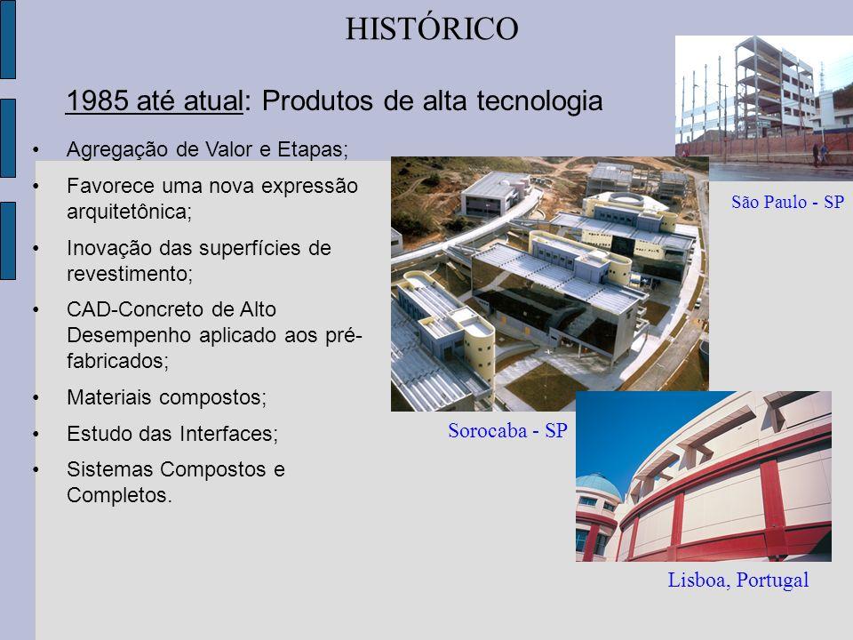 1985 até atual: Produtos de alta tecnologia Agregação de Valor e Etapas; Favorece uma nova expressão arquitetônica; Inovação das superfícies de revest
