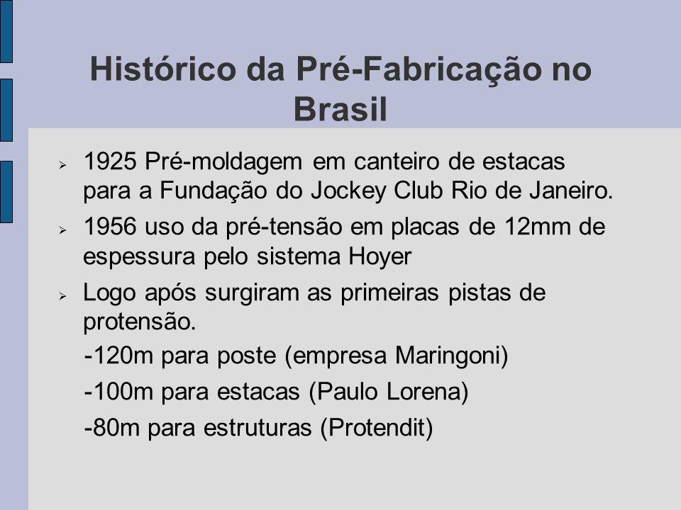 Histórico da Pré-Fabricação no Brasil 1925 Pré-moldagem em canteiro de estacas para a Fundação do Jockey Club Rio de Janeiro. 1956 uso da pré-tensão e