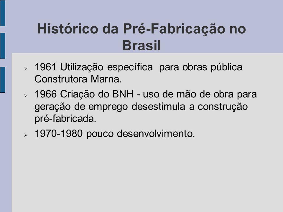 Histórico da Pré-Fabricação no Brasil 1961 Utilização específica para obras pública Construtora Marna. 1966 Criação do BNH - uso de mão de obra para g