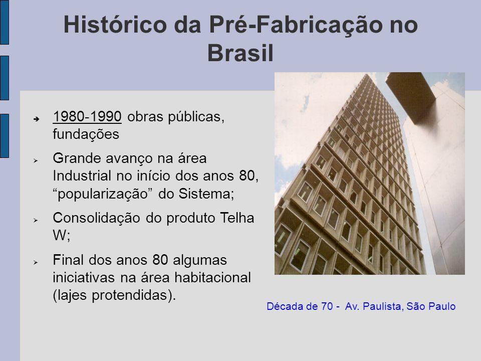 1980-1990 obras públicas, fundações Grande avanço na área Industrial no início dos anos 80, popularização do Sistema; Consolidação do produto Telha W;
