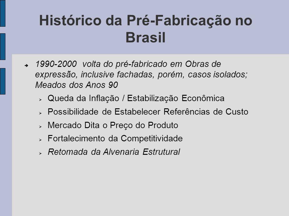 1990-2000 volta do pré-fabricado em Obras de expressão, inclusive fachadas, porém, casos isolados; Meados dos Anos 90 Queda da Inflação / Estabilizaçã