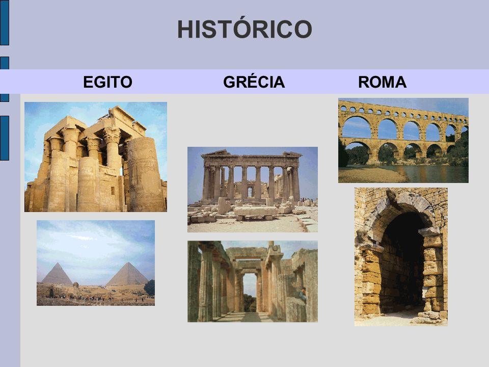 EGITO GRÉCIA ROMA HISTÓRICO
