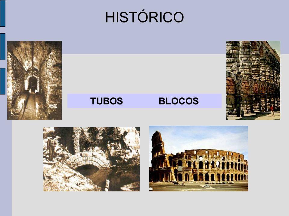TUBOS BLOCOS HISTÓRICO